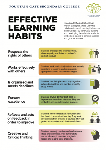 FGSC - Effective Learning Habits